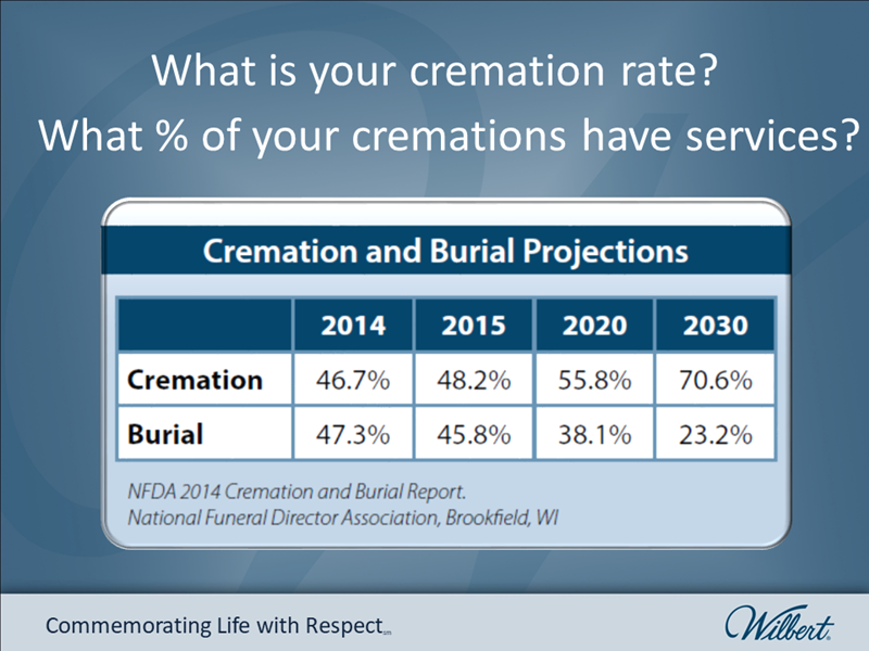 Education_for_Cremation_Families